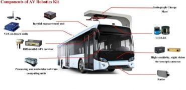 Singapore tester selvkørende fuldstørrelse bybusser.