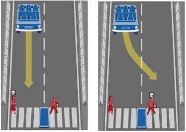 Hvem skal den selvkørende bil slå ihjel