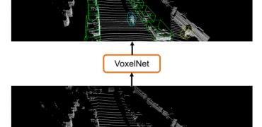 Apple VoxelNet