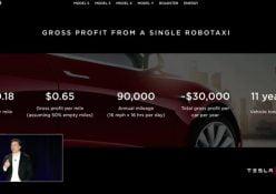 1 million selvkørende Tesla taxa